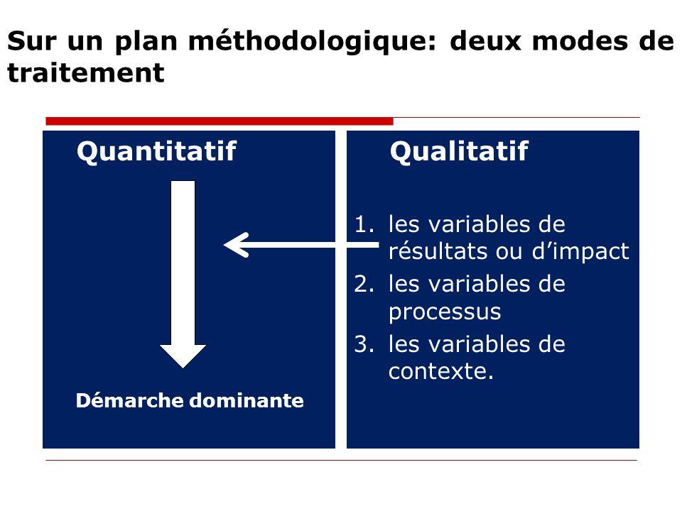 Sur un plan méthodologique: deux modes de traitement Quantitatif Démarche dominante Qualitatif 1.les variables de résultats ou dimpact 2.les variables