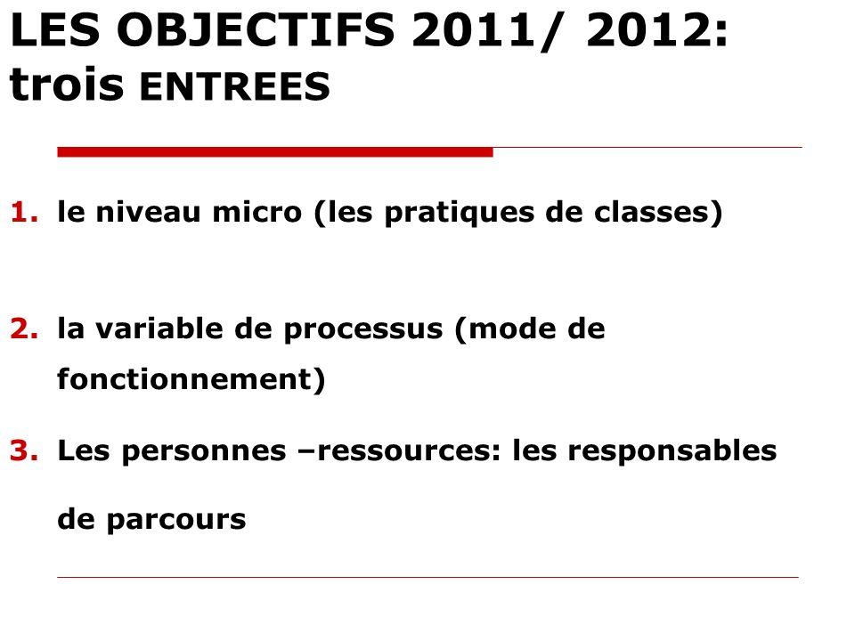 LES OBJECTIFS 2011/ 2012: trois ENTREES 1.le niveau micro (les pratiques de classes) 2.la variable de processus (mode de fonctionnement) 3.Les personn