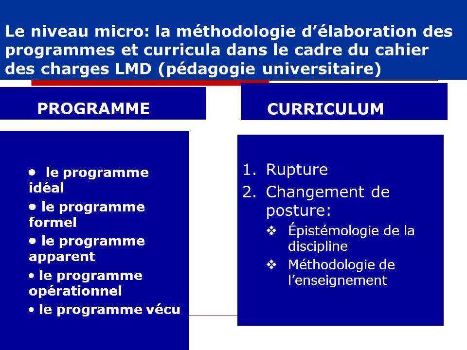 Le niveau micro: la méthodologie délaboration des programmes et curricula dans le cadre du cahier des charges LMD (pédagogie universitaire) PROGRAMME