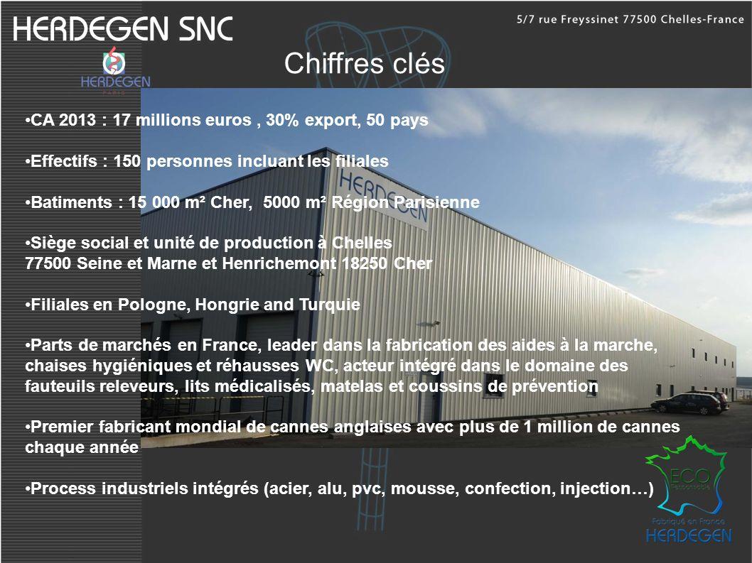 Chiffres clés CA 2013 : 17 millions euros, 30% export, 50 pays Effectifs : 150 personnes incluant les filiales Batiments : 15 000 m² Cher, 5000 m² Rég