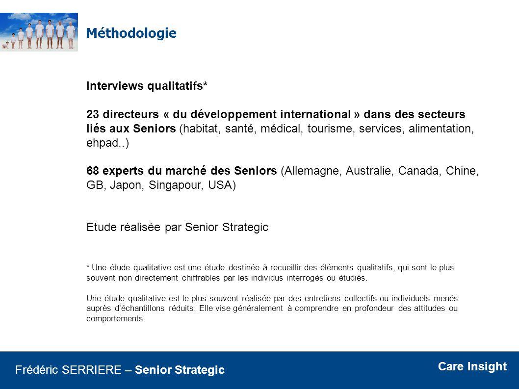 Méthodologie Interviews qualitatifs* 23 directeurs « du développement international » dans des secteurs liés aux Seniors (habitat, santé, médical, tou