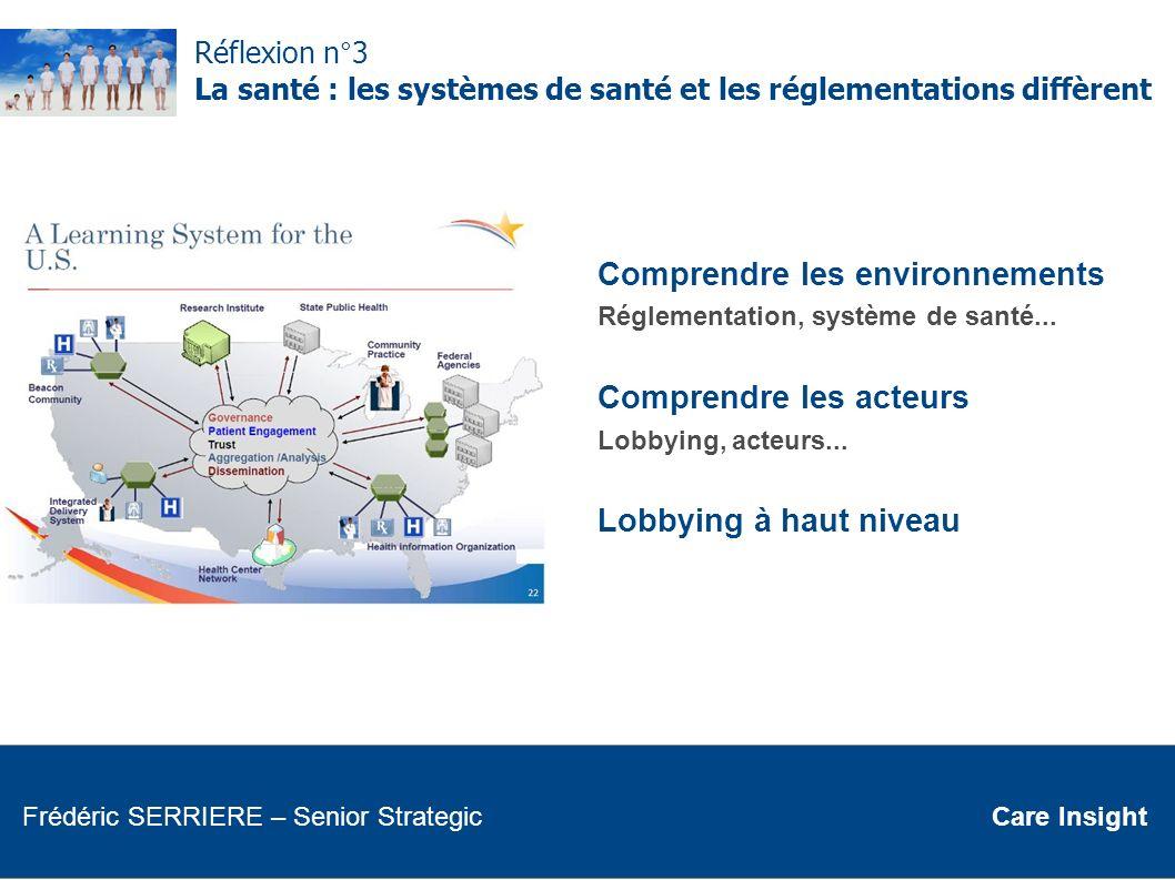 Réflexion n°3 La santé : les systèmes de santé et les réglementations diffèrent Comprendre les environnements Réglementation, système de santé... Comp