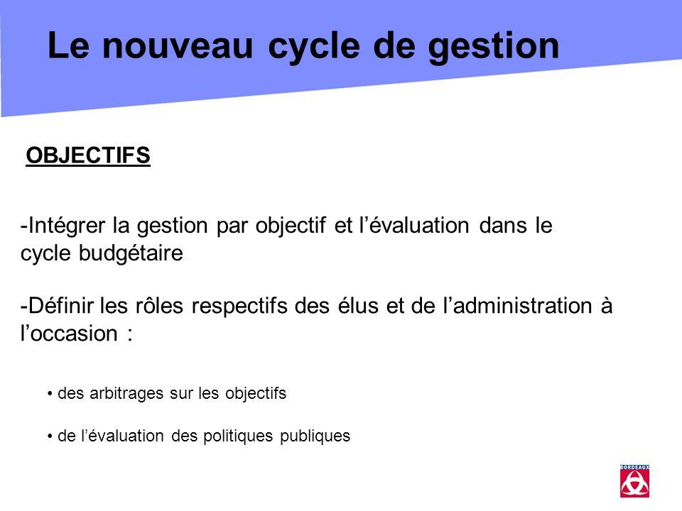 Le nouveau cycle de gestion -Définir les rôles respectifs des élus et de ladministration à loccasion : OBJECTIFS -Intégrer la gestion par objectif et