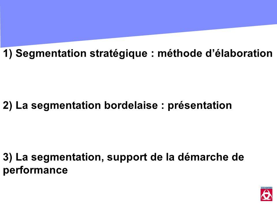 1) Segmentation stratégique : méthode délaboration 2) La segmentation bordelaise : présentation 3) La segmentation, support de la démarche de performa
