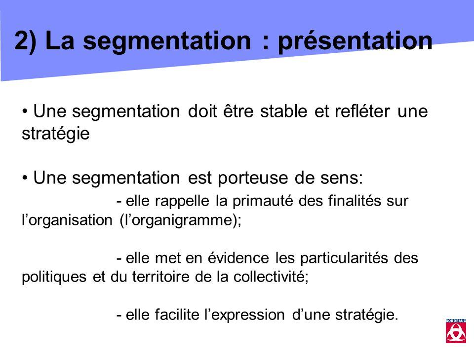 2) La segmentation : présentation Une segmentation doit être stable et refléter une stratégie Une segmentation est porteuse de sens: - elle rappelle la primauté des finalités sur lorganisation (lorganigramme); - elle met en évidence les particularités des politiques et du territoire de la collectivité; - elle facilite lexpression dune stratégie.