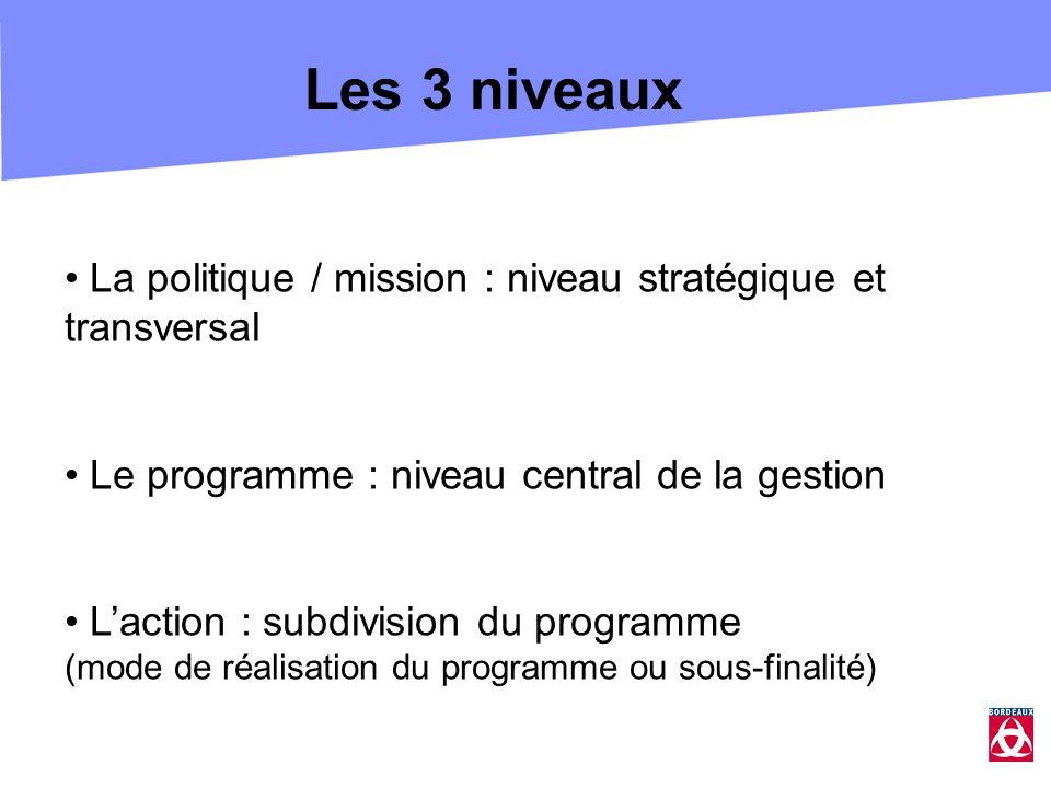 Les 3 niveaux La politique / mission : niveau stratégique et transversal Le programme : niveau central de la gestion Laction : subdivision du programme (mode de réalisation du programme ou sous-finalité)