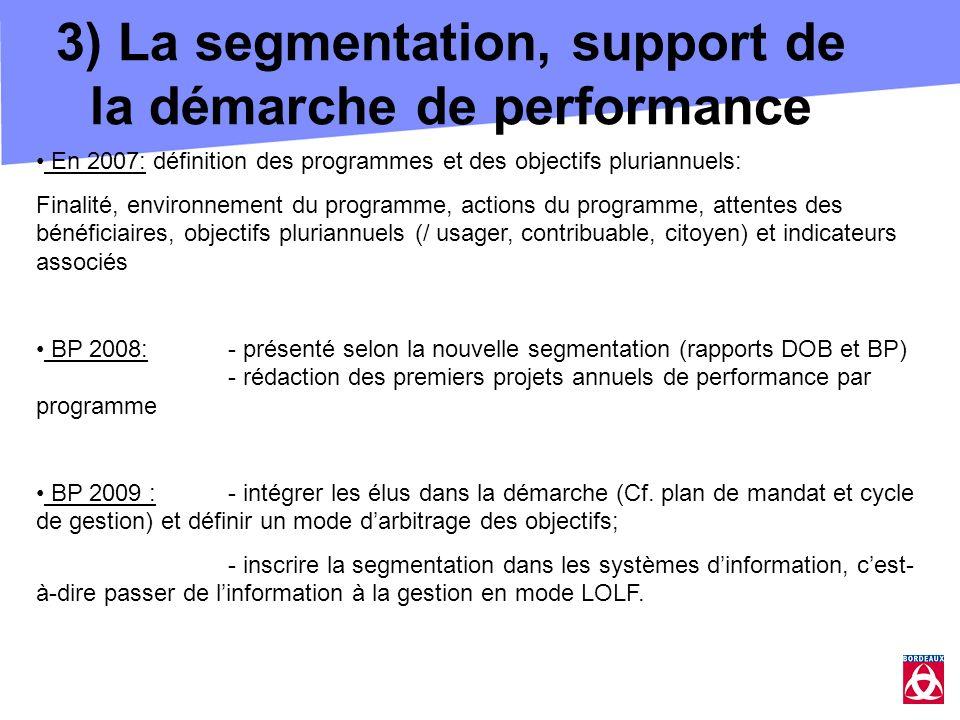 3) La segmentation, support de la démarche de performance En 2007: définition des programmes et des objectifs pluriannuels: Finalité, environnement du programme, actions du programme, attentes des bénéficiaires, objectifs pluriannuels (/ usager, contribuable, citoyen) et indicateurs associés BP 2008:- présenté selon la nouvelle segmentation (rapports DOB et BP) - rédaction des premiers projets annuels de performance par programme BP 2009 :- intégrer les élus dans la démarche (Cf.