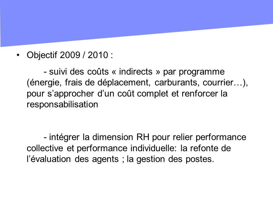 Objectif 2009 / 2010 : - suivi des coûts « indirects » par programme (énergie, frais de déplacement, carburants, courrier…), pour sapprocher dun coût