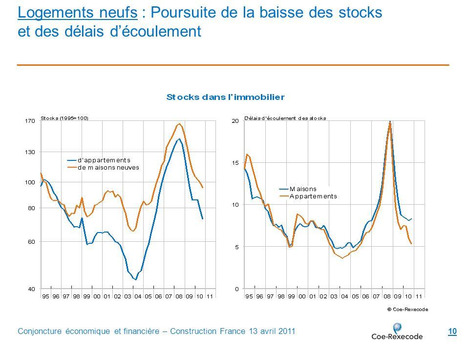 10 Logements neufs : Poursuite de la baisse des stocks et des délais découlement Conjoncture économique et financière – Construction France 13 avril 2