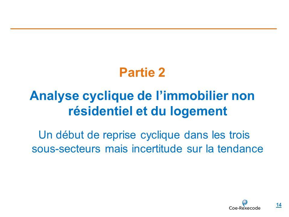 14 Partie 2 Analyse cyclique de limmobilier non résidentiel et du logement Un début de reprise cyclique dans les trois sous-secteurs mais incertitude