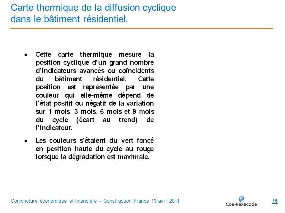15 Carte thermique de la diffusion cyclique dans le bâtiment résidentiel. Conjoncture économique et financière – Construction France 13 avril 2011