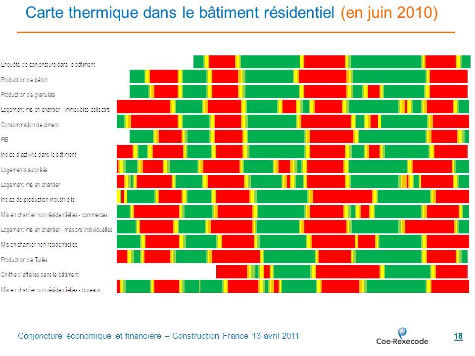 18 Carte thermique dans le bâtiment résidentiel (en juin 2010) Conjoncture économique et financière – Construction France 13 avril 2011