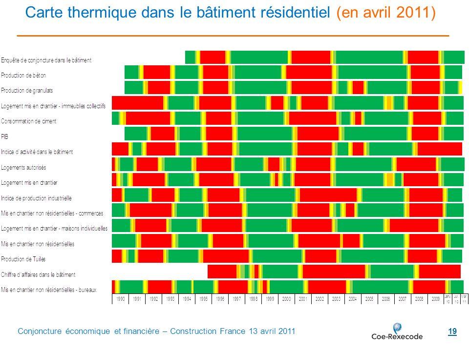19 Carte thermique dans le bâtiment résidentiel (en avril 2011) Conjoncture économique et financière – Construction France 13 avril 2011