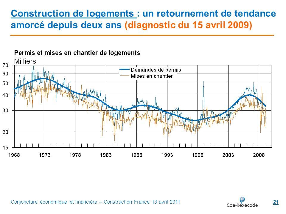 21 Construction de logements : un retournement de tendance amorcé depuis deux ans (diagnostic du 15 avril 2009) Conjoncture économique et financière –