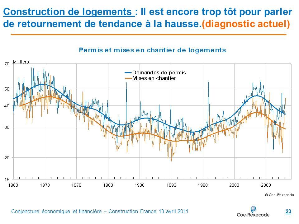23 Construction de logements : Il est encore trop tôt pour parler de retournement de tendance à la hausse.(diagnostic actuel) Conjoncture économique e