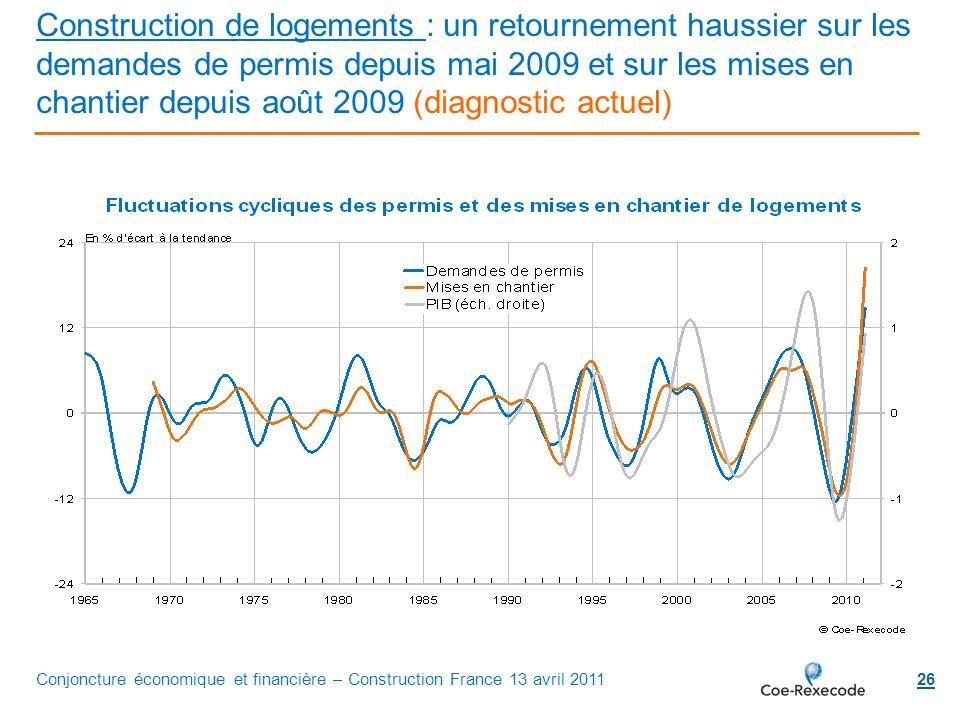 26 Construction de logements : un retournement haussier sur les demandes de permis depuis mai 2009 et sur les mises en chantier depuis août 2009 (diag