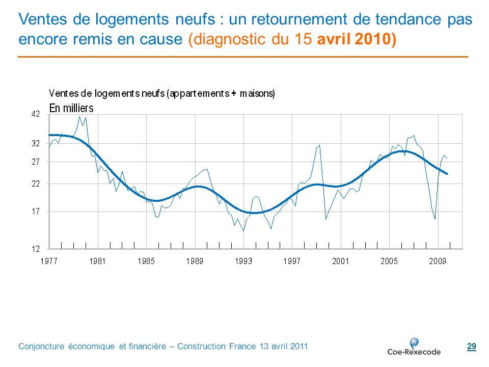 29 Ventes de logements neufs : un retournement de tendance pas encore remis en cause (diagnostic du 15 avril 2010) Conjoncture économique et financièr