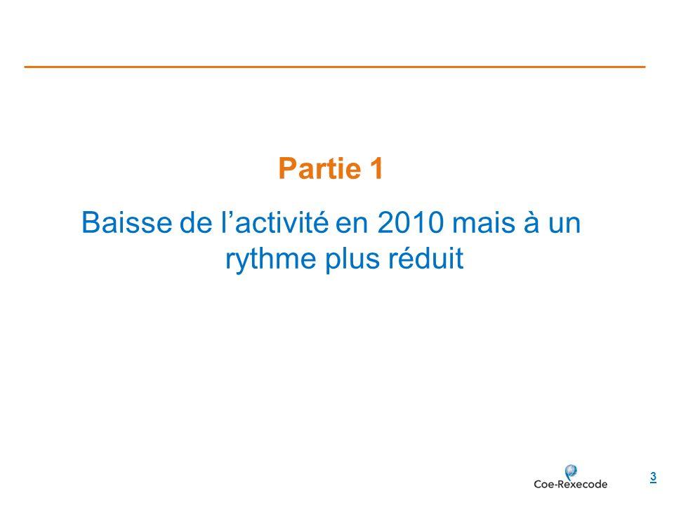 3 Partie 1 Baisse de lactivité en 2010 mais à un rythme plus réduit