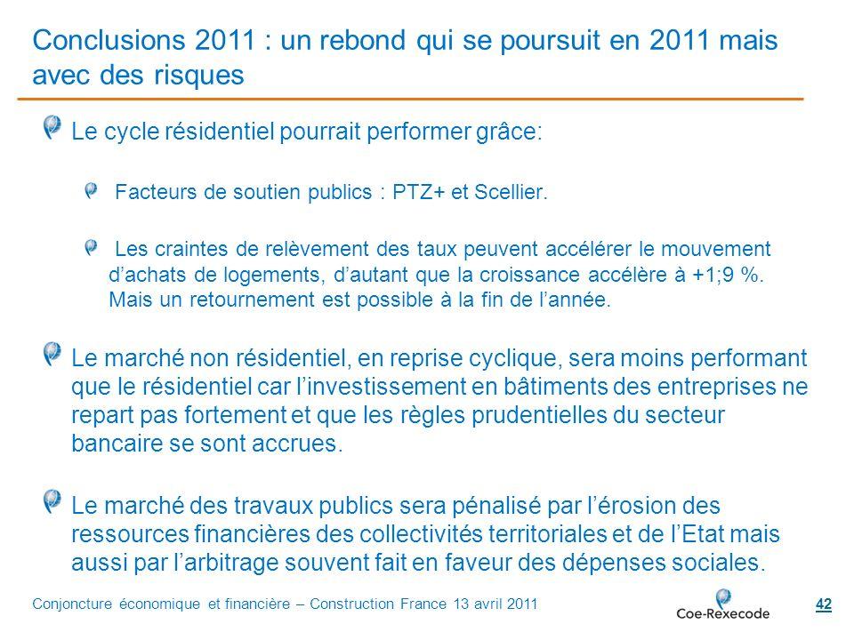 42 Conclusions 2011 : un rebond qui se poursuit en 2011 mais avec des risques Le cycle résidentiel pourrait performer grâce: Facteurs de soutien publi