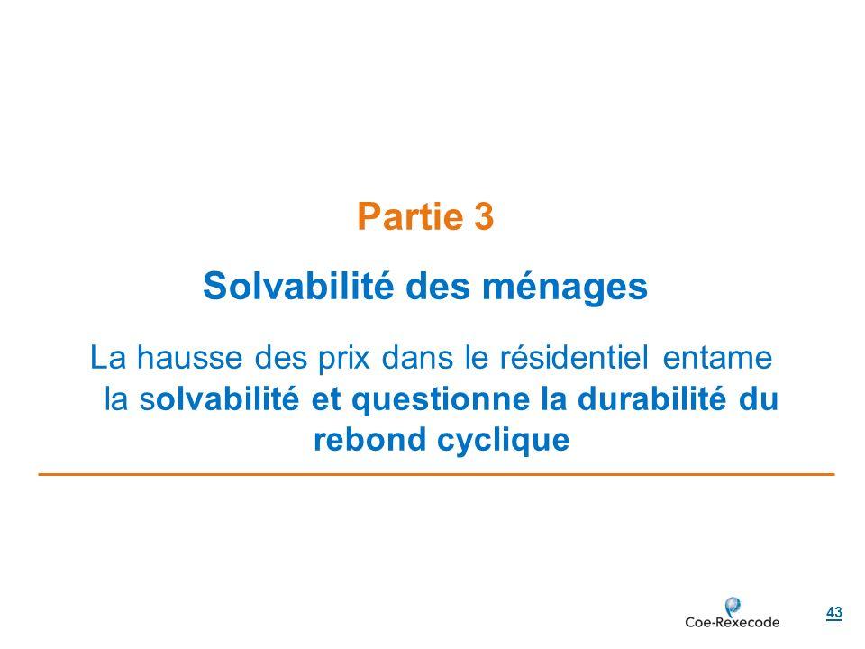 43 Partie 3 Solvabilité des ménages La hausse des prix dans le résidentiel entame la solvabilité et questionne la durabilité du rebond cyclique