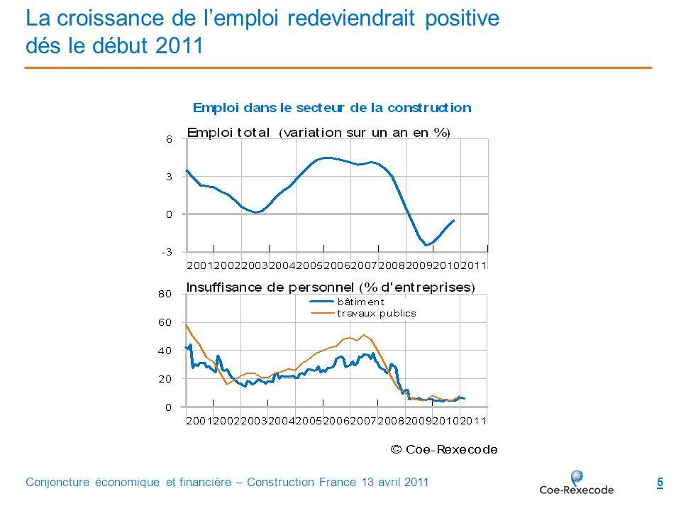 6 Bâtiment : les soldes dopinion sur lactivité sont redevenus positifs : la croissance serait positive en 2011 à +2,2 % Conjoncture économique et financière – Construction France 13 avril 2011