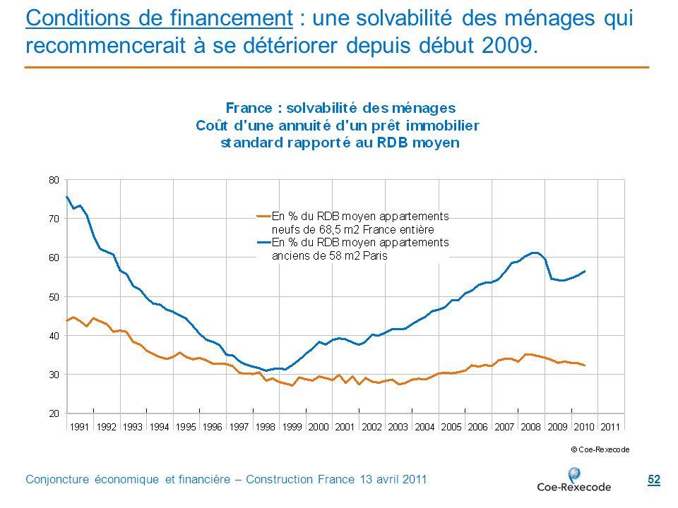 52 Conditions de financement : une solvabilité des ménages qui recommencerait à se détériorer depuis début 2009. Conjoncture économique et financière