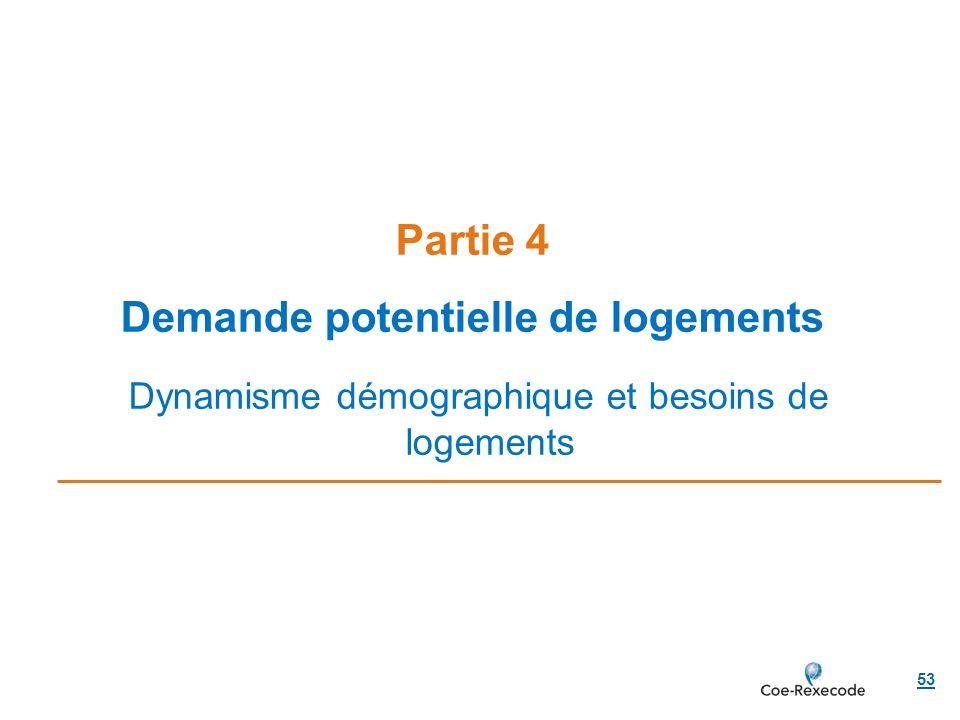53 Partie 4 Demande potentielle de logements Dynamisme démographique et besoins de logements