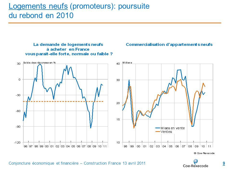10 Logements neufs : Poursuite de la baisse des stocks et des délais découlement Conjoncture économique et financière – Construction France 13 avril 2011
