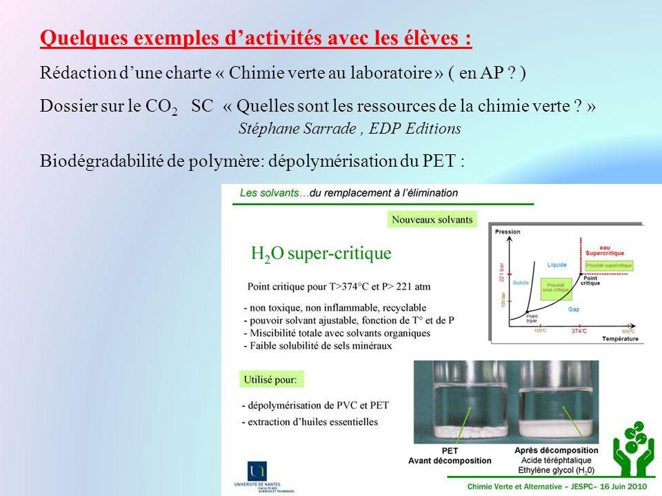 Quelques exemples dactivités avec les élèves : Rédaction dune charte « Chimie verte au laboratoire » ( en AP ? ) Dossier sur le CO 2 SC « Quelles sont