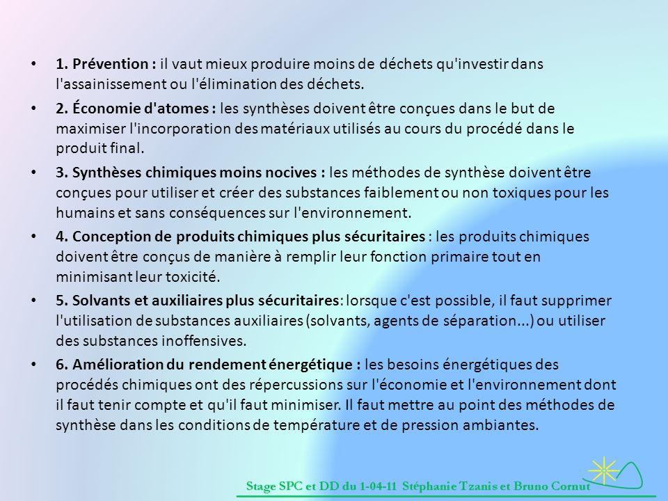 1. Prévention : il vaut mieux produire moins de déchets qu'investir dans l'assainissement ou l'élimination des déchets. 2. Économie d'atomes : les syn