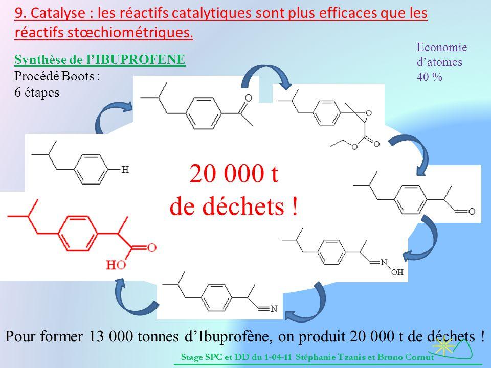 Pour former 13 000 tonnes dIbuprofène, on produit 20 000 t de déchets ! 9. Catalyse : les réactifs catalytiques sont plus efficaces que les réactifs s