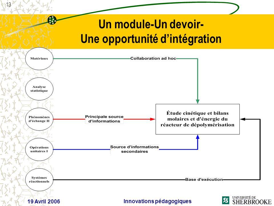 13 19 Avril 2006 Innovations pédagogiques Un module-Un devoir- Une opportunité dintégration
