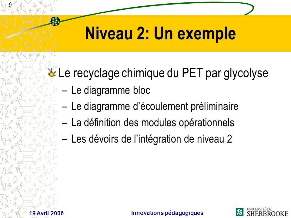 9 19 Avril 2006 Innovations pédagogiques Niveau 2: Un exemple Le recyclage chimique du PET par glycolyse –Le diagramme bloc –Le diagramme découlement préliminaire –La définition des modules opérationnels –Les dévoirs de lintégration de niveau 2