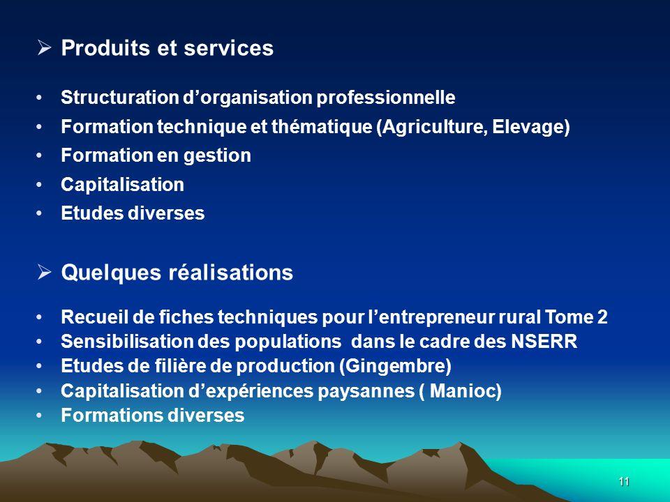 11 Produits et services Structuration dorganisation professionnelle Formation technique et thématique (Agriculture, Elevage) Formation en gestion Capi
