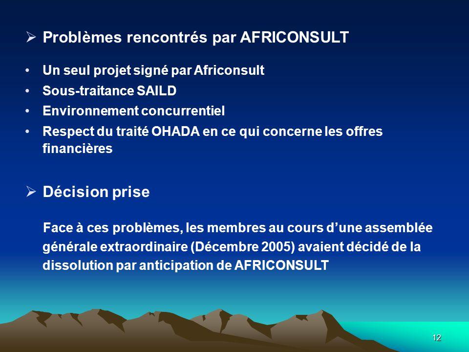 12 Problèmes rencontrés par AFRICONSULT Un seul projet signé par Africonsult Sous-traitance SAILD Environnement concurrentiel Respect du traité OHADA