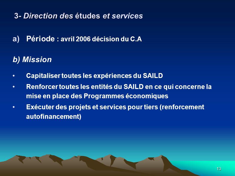 13 3- Direction des études et 3- Direction des études et services a)Période : avril 2006 décision du C.A b) Mission Capitaliser toutes les expériences