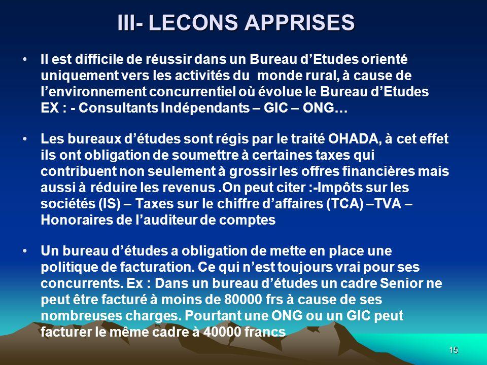 15 III- LECONS APPRISES Il est difficile de réussir dans un Bureau dEtudes orienté uniquement vers les activités du monde rural, à cause de lenvironne