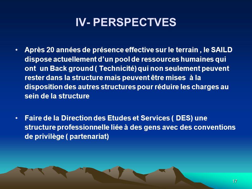 17 IV- PERSPECTVES Après 20 années de présence effective sur le terrain, le SAILD dispose actuellement dun pool de ressources humaines qui ont un Back