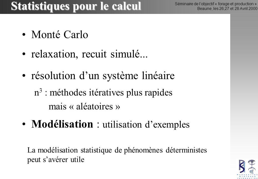 Séminaire de lobjectif « forage et production » Beaune, les 26,27 et 28 Avril 2000 Statistiques pour le calcul Monté Carlo relaxation, recuit simulé..