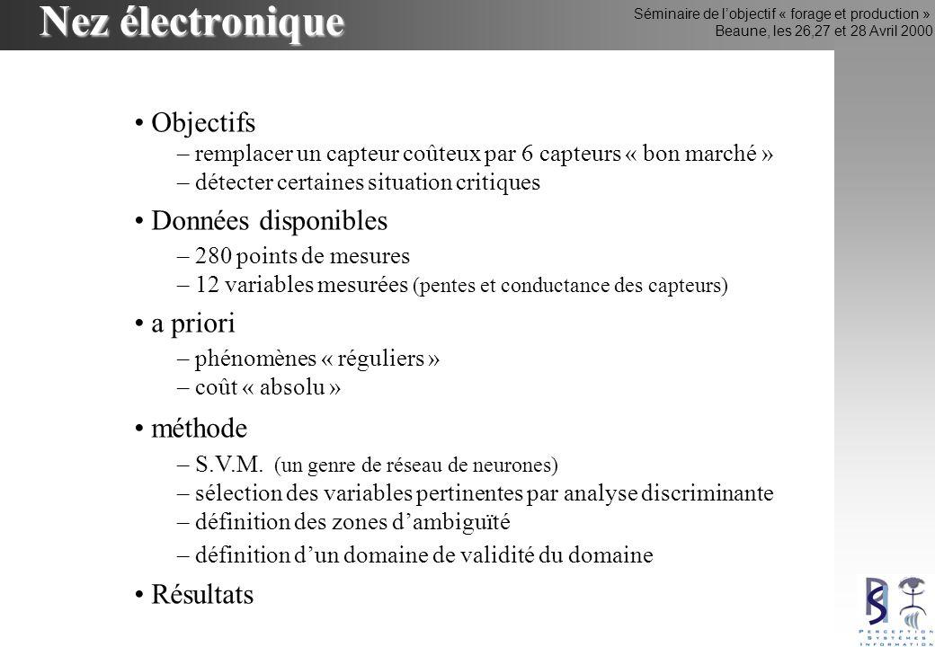 Séminaire de lobjectif « forage et production » Beaune, les 26,27 et 28 Avril 2000 Nez électronique Objectifs – remplacer un capteur coûteux par 6 cap