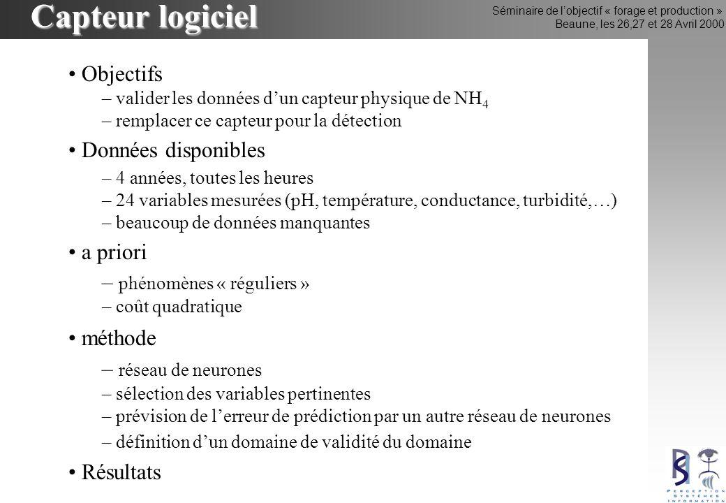 Séminaire de lobjectif « forage et production » Beaune, les 26,27 et 28 Avril 2000 Capteur logiciel Objectifs – valider les données dun capteur physiq