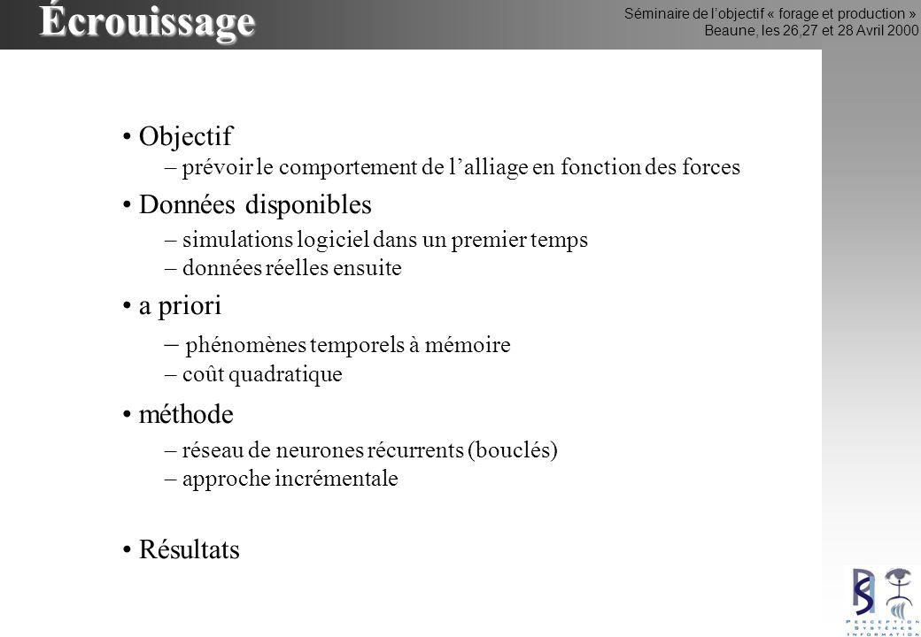 Séminaire de lobjectif « forage et production » Beaune, les 26,27 et 28 Avril 2000Écrouissage Objectif – prévoir le comportement de lalliage en foncti