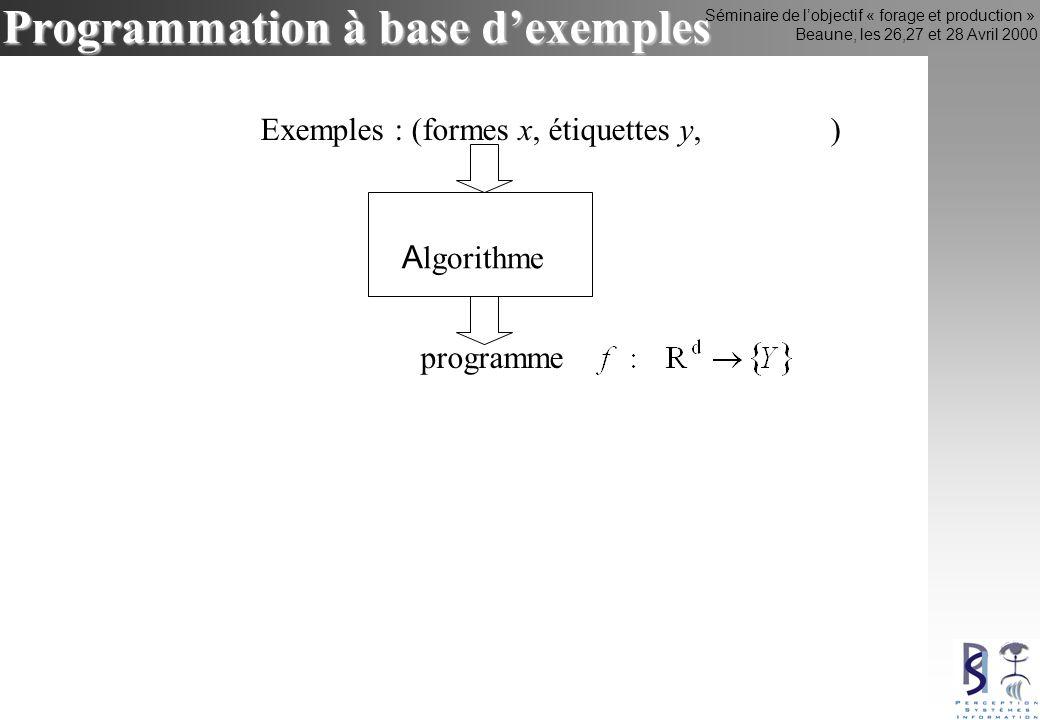 Séminaire de lobjectif « forage et production » Beaune, les 26,27 et 28 Avril 2000 Programmation à base dexemples Exemples : (formes x, étiquettes y, confiance) A lgorithme programme