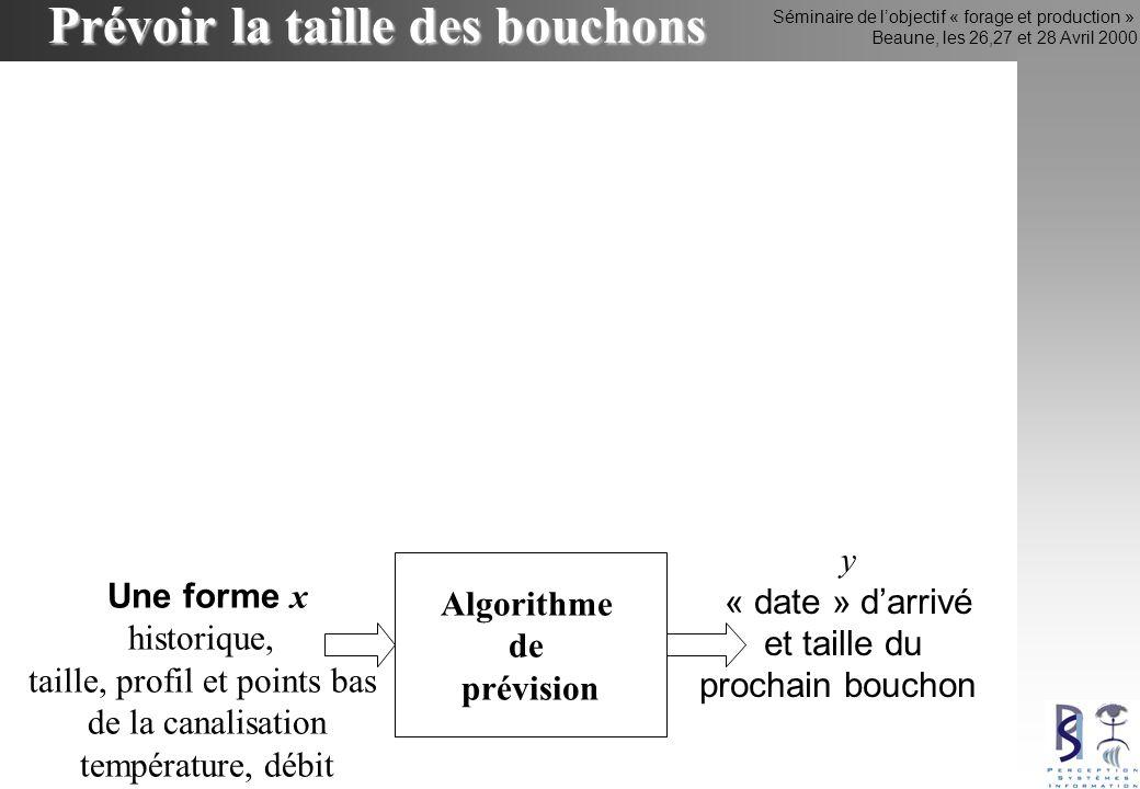Séminaire de lobjectif « forage et production » Beaune, les 26,27 et 28 Avril 2000 Prévoir la taille des bouchons Algorithme de prévision Une forme x