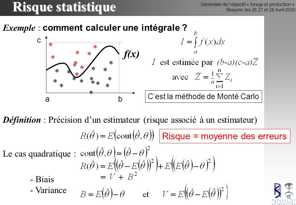 Séminaire de lobjectif « forage et production » Beaune, les 26,27 et 28 Avril 2000 Risque statistique Définition : Précision dun estimateur (risque as
