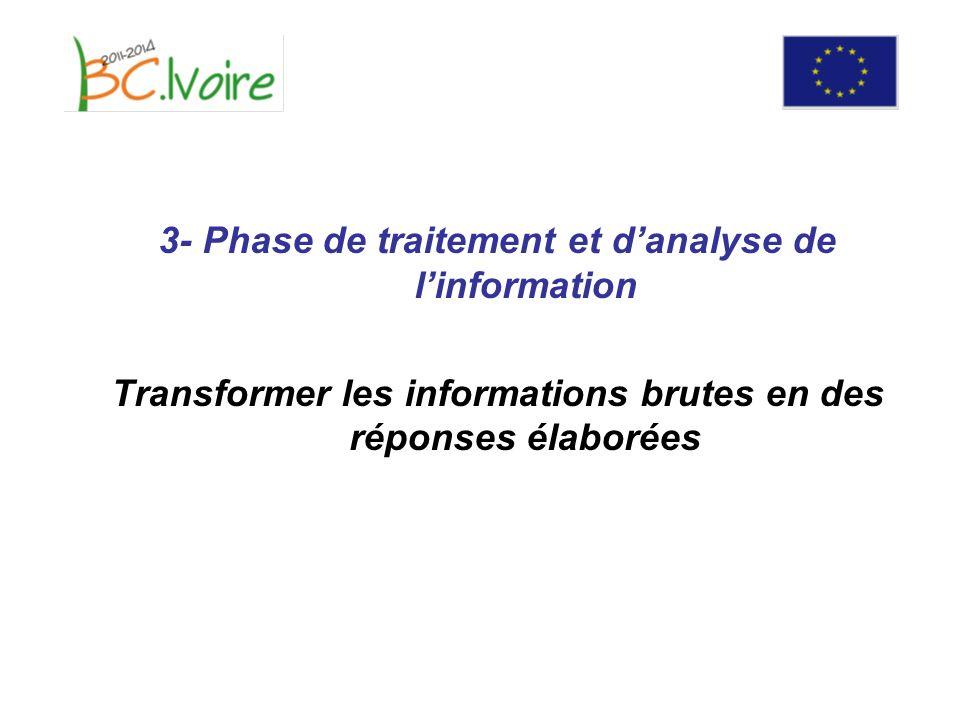 3- Phase de traitement et danalyse de linformation Transformer les informations brutes en des réponses élaborées
