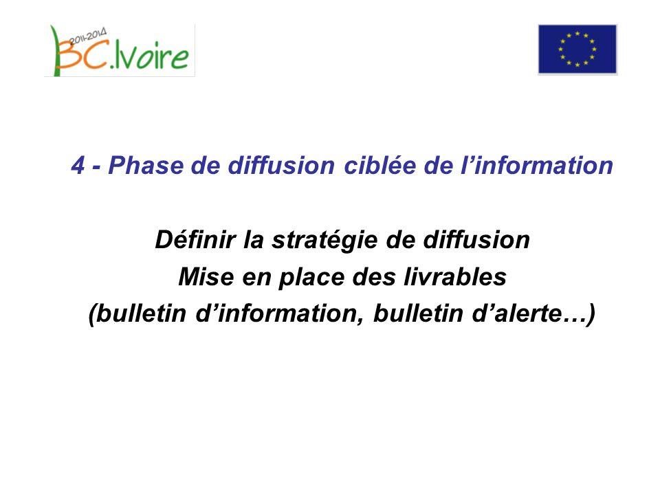 4 - Phase de diffusion ciblée de linformation Définir la stratégie de diffusion Mise en place des livrables (bulletin dinformation, bulletin dalerte…)