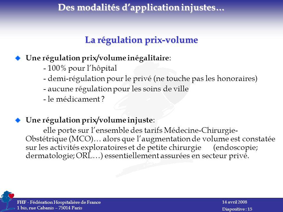 14 avril 2008 FHF - Fédération Hospitalière de France 1 bis, rue Cabanis – 75014 Paris Diapositive : 15 La régulation prix-volume Une régulation prix/volume inégalitaire : - 100% pour lhôpital - demi-régulation pour le privé (ne touche pas les honoraires) - aucune régulation pour les soins de ville - le médicament .