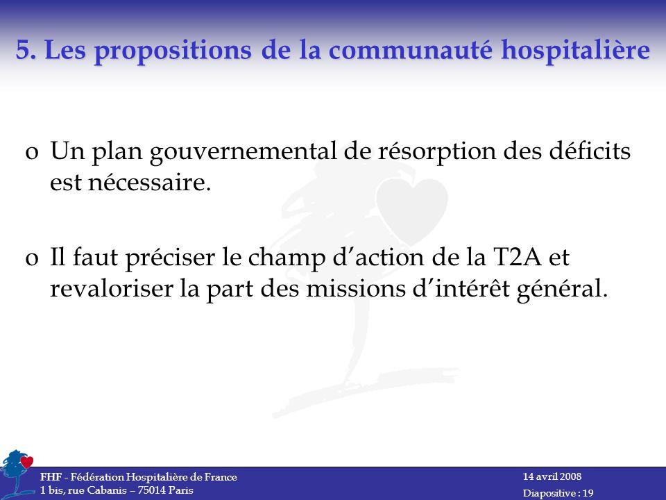 14 avril 2008 FHF - Fédération Hospitalière de France 1 bis, rue Cabanis – 75014 Paris Diapositive : 19 5.