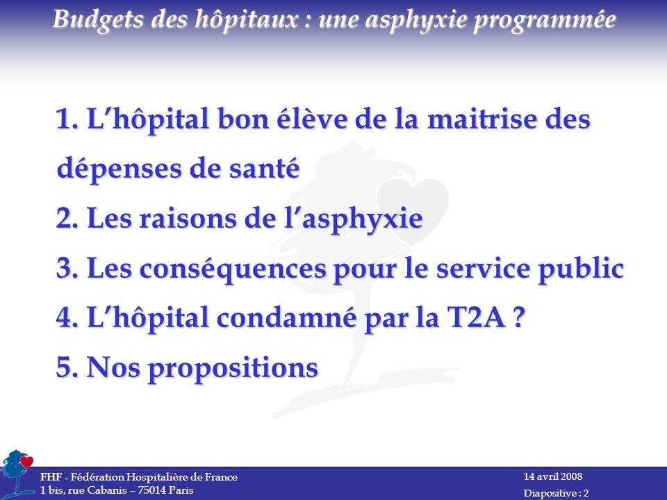 14 avril 2008 FHF - Fédération Hospitalière de France 1 bis, rue Cabanis – 75014 Paris Diapositive : 2 1.